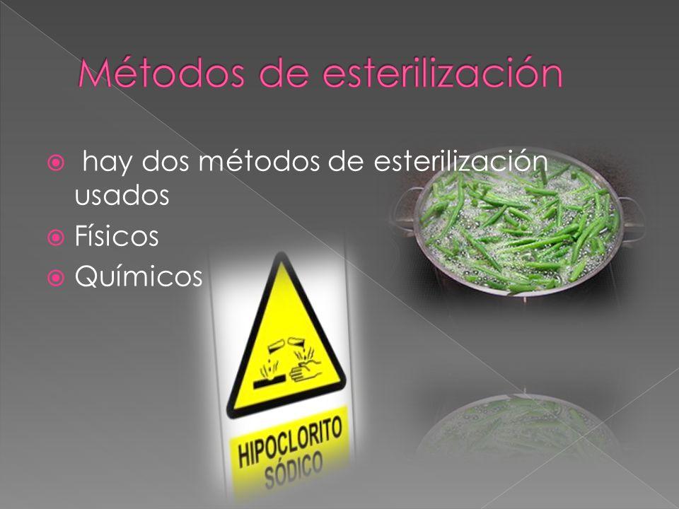 hay dos métodos de esterilización usados Físicos Químicos