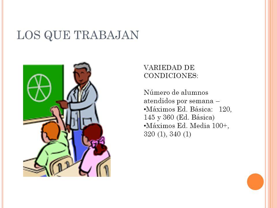 LOS QUE TRABAJAN VARIEDAD DE CONDICIONES: Número de alumnos atendidos por semana – Máximos Ed.