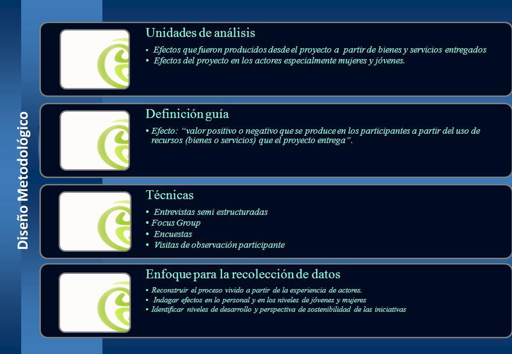 Diseño Metodológico Unidades de análisis Efectos que fueron producidos desde el proyecto a partir de bienes y servicios entregados Efectos del proyect