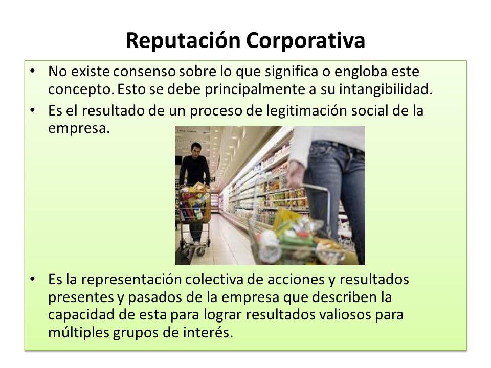 Reputación Corporativa No existe consenso sobre lo que significa o engloba este concepto. Esto se debe principalmente a su intangibilidad. Es el resul