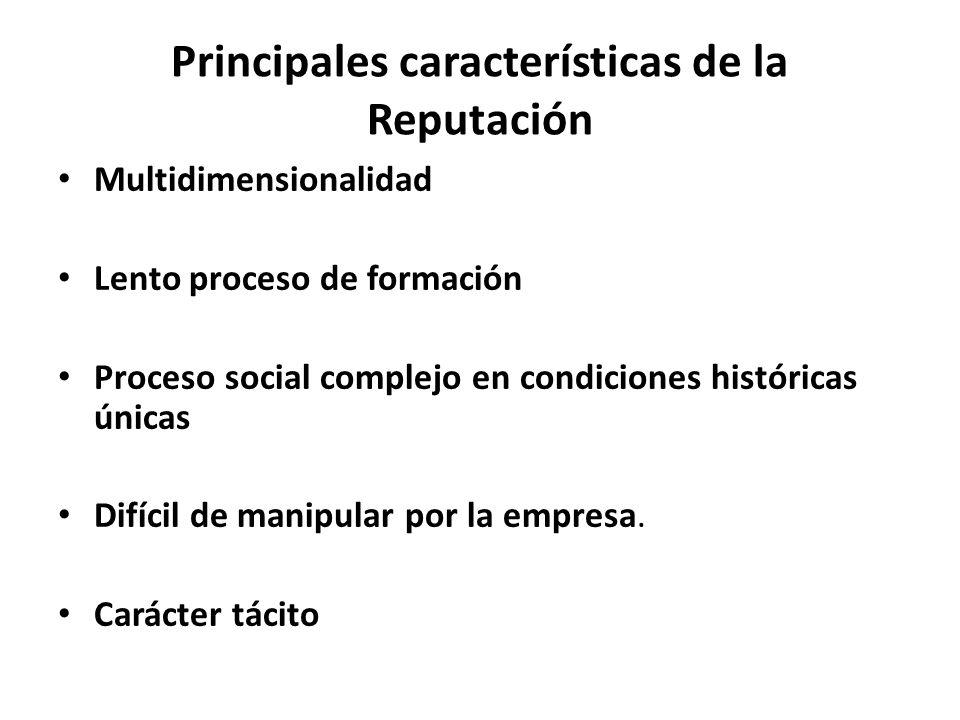 Principales características de la Reputación Multidimensionalidad Lento proceso de formación Proceso social complejo en condiciones históricas únicas