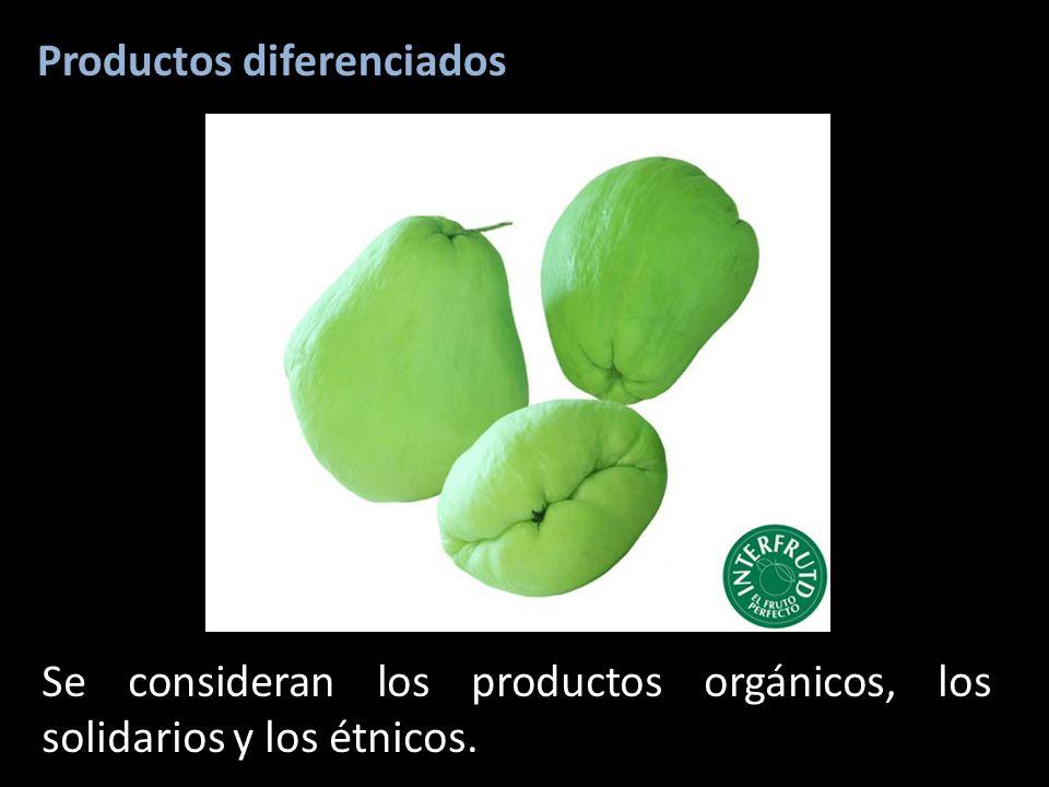 Se consideran los productos orgánicos, los solidarios y los étnicos. Productos diferenciados