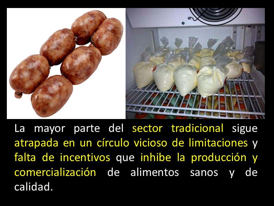 La mayor parte del sector tradicional sigue atrapada en un círculo vicioso de limitaciones y falta de incentivos que inhibe la producción y comercialización de alimentos sanos y de calidad.