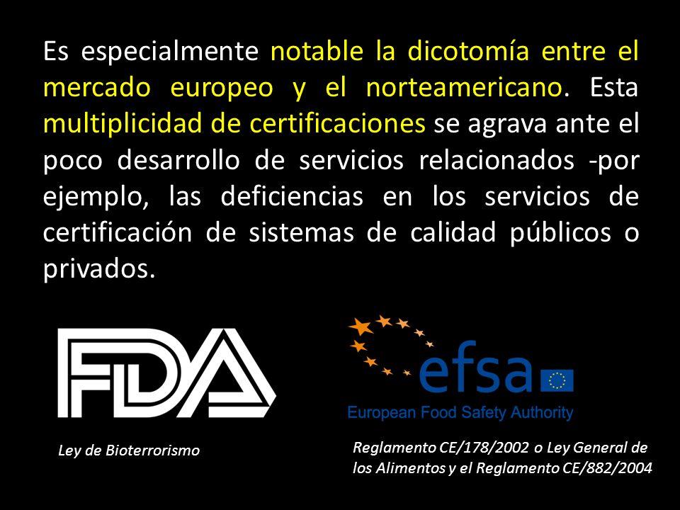Es especialmente notable la dicotomía entre el mercado europeo y el norteamericano.