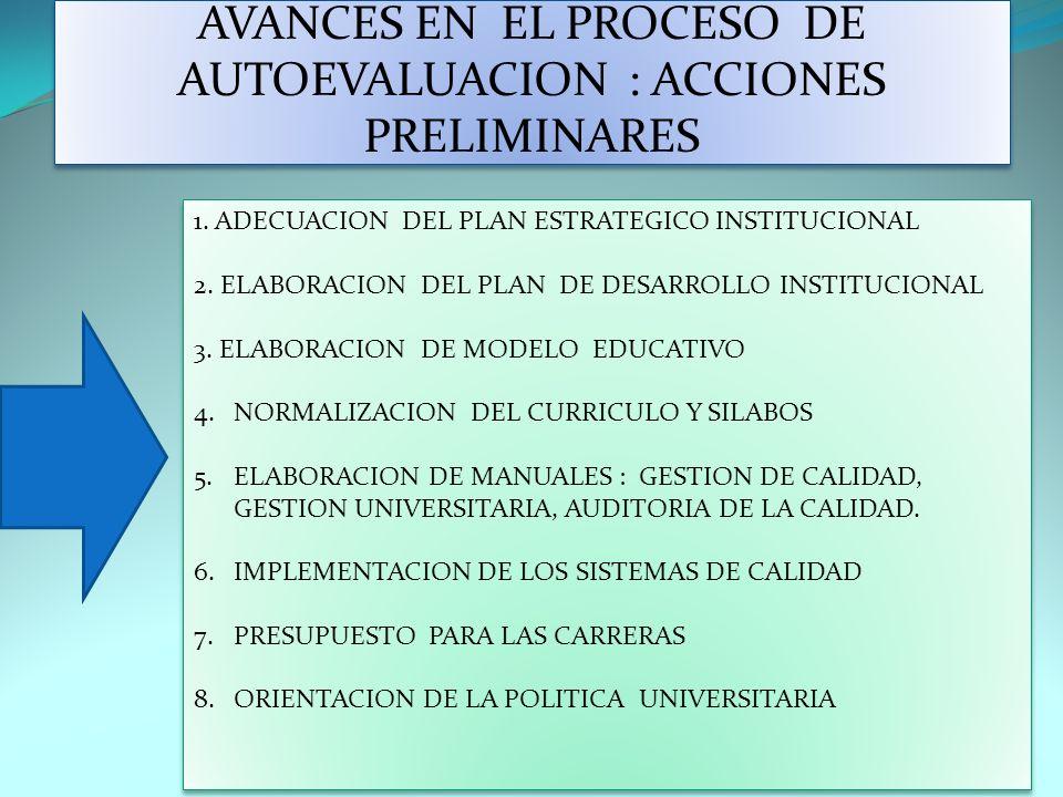 AVANCES EN EL PROCESO DE AUTOEVALUACION : ACCIONES PRELIMINARES 1. ADECUACION DEL PLAN ESTRATEGICO INSTITUCIONAL 2. ELABORACION DEL PLAN DE DESARROLLO