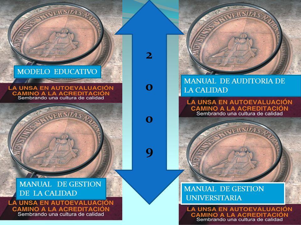 MANUAL DE GESTION DE LA CALIDAD MODELO EDUCATIVO MANUAL DE AUDITORIA DE LA CALIDAD MANUAL DE GESTION UNIVERSITARIA MANUAL DE GESTION UNIVERSITARIA 200