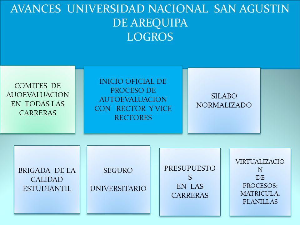 AVANCES UNIVERSIDAD NACIONAL SAN AGUSTIN DE AREQUIPA LOGROS INICIO OFICIAL DE PROCESO DE AUTOEVALUACION CON RECTOR Y VICE RECTORES INICIO OFICIAL DE P