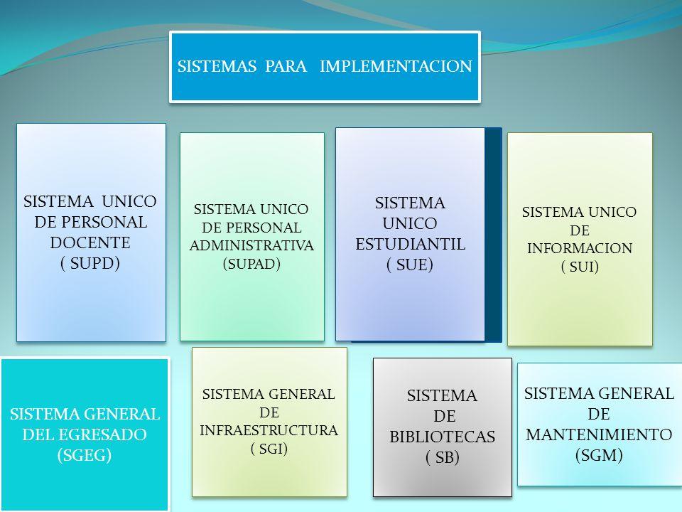 SISTEMA UNICO DE PERSONAL DOCENTE ( SUPD) SISTEMA UNICO DE PERSONAL DOCENTE ( SUPD) SISTEMA UNICO ESTUDIANTIL ( SUE) SISTEMA UNICO DE INFORMACION ( SU