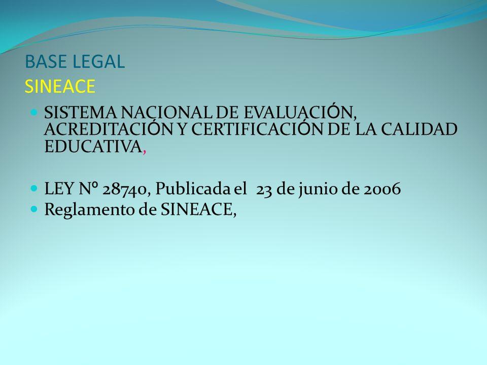BASE LEGAL SINEACE SISTEMA NACIONAL DE EVALUACI Ó N, ACREDITACI Ó N Y CERTIFICACI Ó N DE LA CALIDAD EDUCATIVA, LEY N º 28740, Publicada el 23 de junio