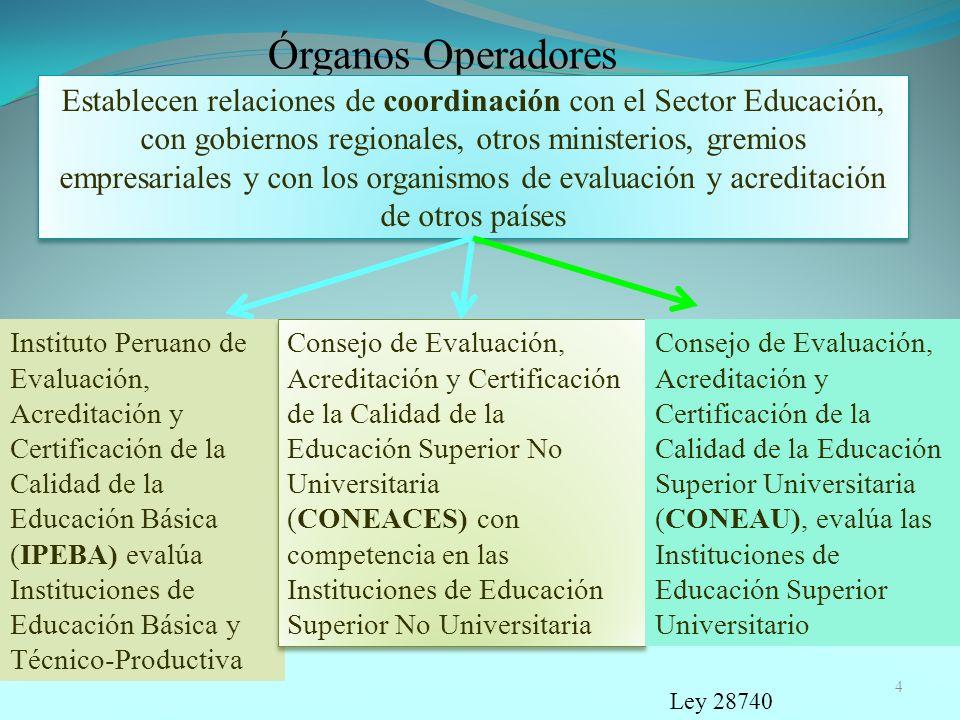 4 Órganos Operadores Establecen relaciones de coordinación con el Sector Educación, con gobiernos regionales, otros ministerios, gremios empresariales