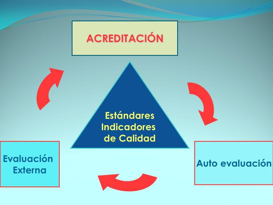 Estándares Indicadores de Calidad ACREDITACIÓN Auto evaluación Evaluación Externa