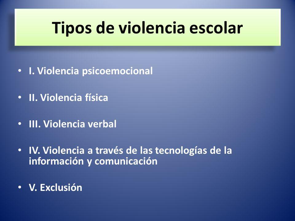 Tipos de violencia escolar I. Violencia psicoemocional II. Violencia física III. Violencia verbal IV. Violencia a través de las tecnologías de la info