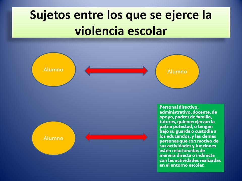 Sujetos entre los que se ejerce la violencia escolar Personal directivo, administrativo, docente, de apoyo, padres de familia, tutores, quienes ejerza