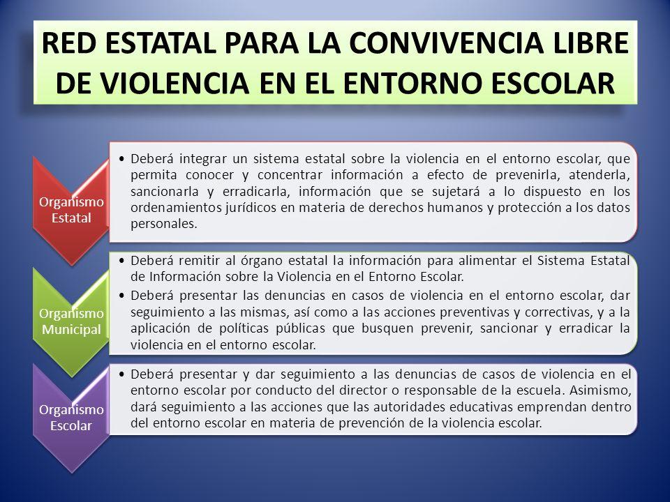RED ESTATAL PARA LA CONVIVENCIA LIBRE DE VIOLENCIA EN EL ENTORNO ESCOLAR Organismo Estatal Deberá integrar un sistema estatal sobre la violencia en el