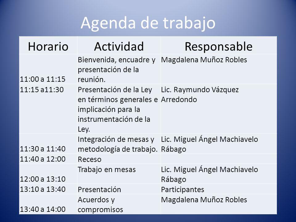 Agenda de trabajo HorarioActividadResponsable 11:00 a 11:15 Bienvenida, encuadre y presentación de la reunión. Magdalena Muñoz Robles 11:15 a11:30Pres