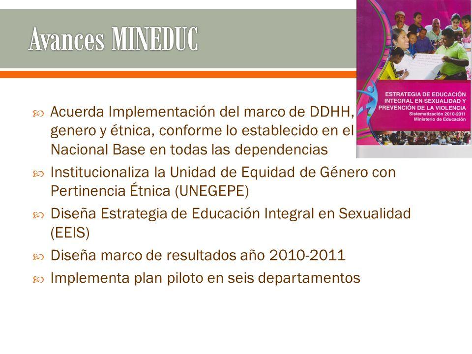 Acuerda Implementación del marco de DDHH, equidad de genero y étnica, conforme lo establecido en el Currículum Nacional Base en todas las dependencias Institucionaliza la Unidad de Equidad de Género con Pertinencia Étnica (UNEGEPE) Diseña Estrategia de Educación Integral en Sexualidad (EEIS) Diseña marco de resultados año 2010-2011 Implementa plan piloto en seis departamentos