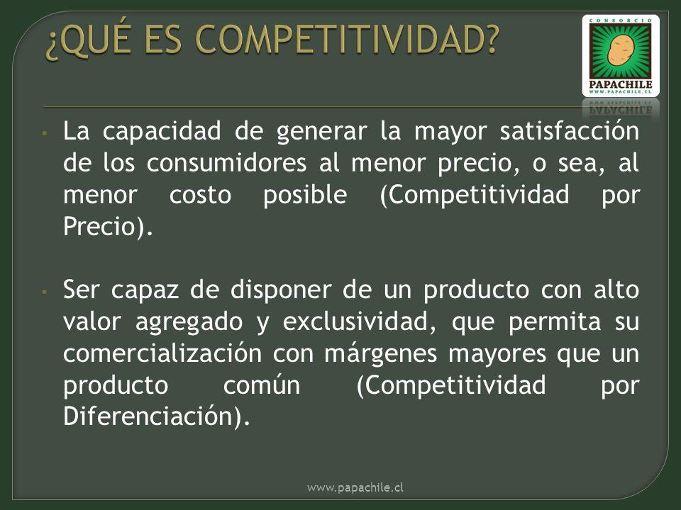 La capacidad de generar la mayor satisfacción de los consumidores al menor precio, o sea, al menor costo posible (Competitividad por Precio). Ser capa