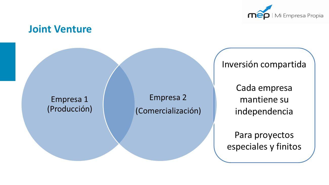 Joint Venture Inversión compartida Cada empresa mantiene su independencia Para proyectos especiales y finitos Empresa 1 (Producción) Empresa 2 (Comerc
