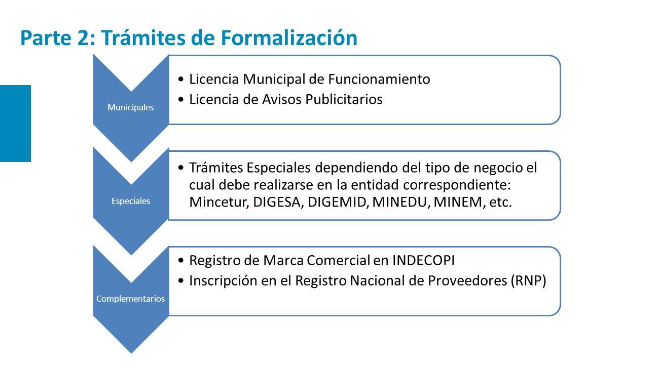 Municipales Licencia Municipal de Funcionamiento Licencia de Avisos Publicitarios Especiales Trámites Especiales dependiendo del tipo de negocio el cu