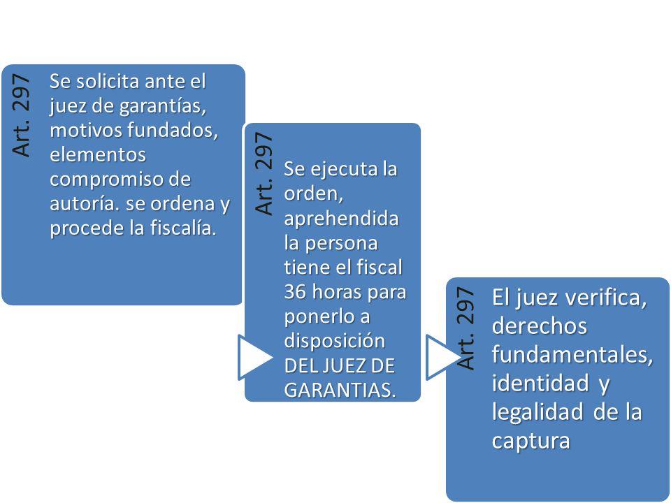 Art. 297 Se solicita ante el juez de garantías, motivos fundados, elementos compromiso de autoría. se ordena y procede la fiscalía. Art. 297 Se ejecut