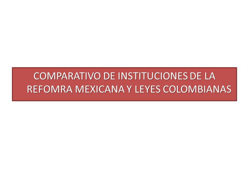 COMPARATIVO DE INSTITUCIONES DE LA REFOMRA MEXICANA Y LEYES COLOMBIANAS