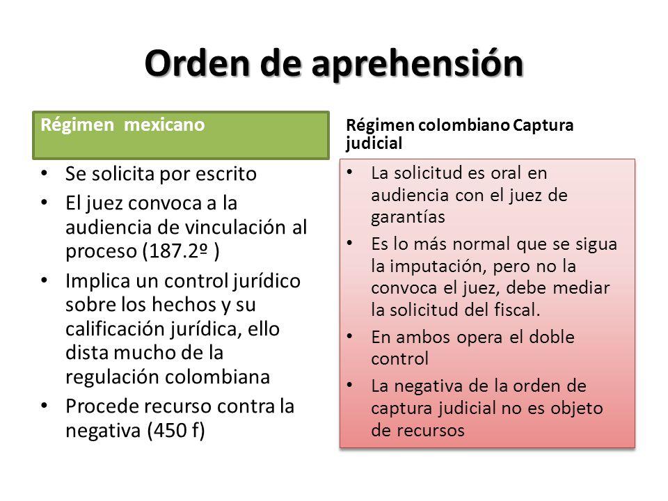 Orden de aprehensión Régimen mexicano Se solicita por escrito El juez convoca a la audiencia de vinculación al proceso (187.2º ) Implica un control ju