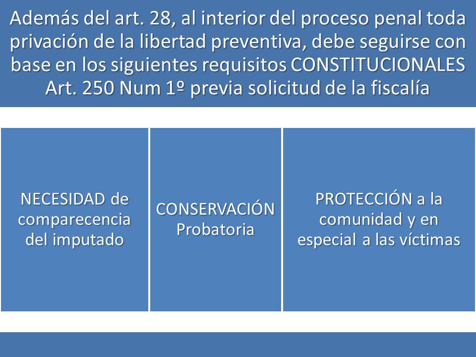 Además del art. 28, al interior del proceso penal toda privación de la libertad preventiva, debe seguirse con base en los siguientes requisitos CONSTI