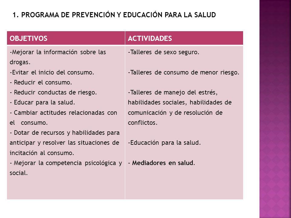 OBJETIVOSACTIVIDADES -Mejorar la información sobre las drogas. -Evitar el inicio del consumo. - Reducir el consumo. - Reducir conductas de riesgo. - E