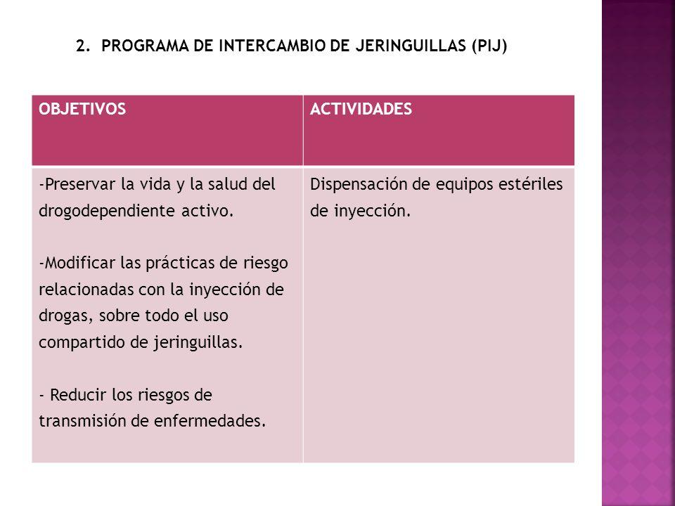 OBJETIVOSACTIVIDADES -Preservar la vida y la salud del drogodependiente activo. -Modificar las prácticas de riesgo relacionadas con la inyección de dr