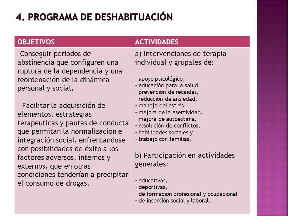 OBJETIVOSACTIVIDADES -Conseguir periodos de abstinencia que configuren una ruptura de la dependencia y una reordenación de la dinámica personal y soci