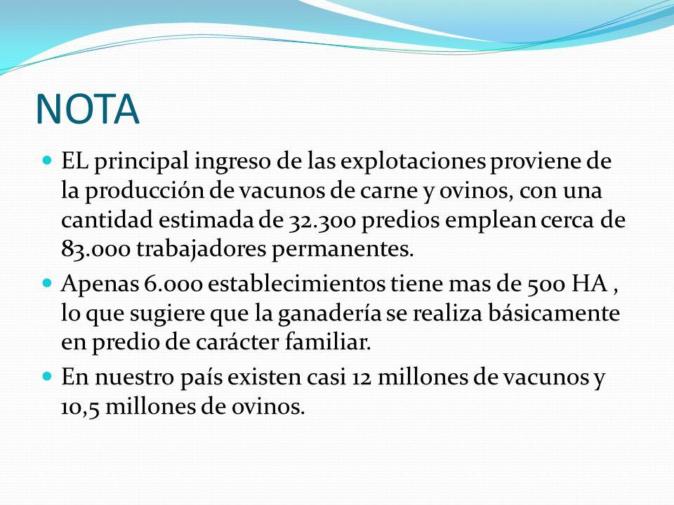 AUTORIDADES COMPETENTES MGAP SUB- SECRETARIO DIRECTOR GRAL DE SECRETARIA ADM.