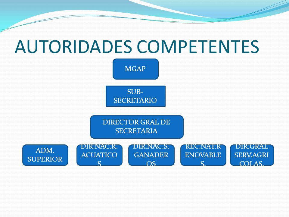 AUTORIDADES COMPETENTES MGAP SUB- SECRETARIO DIRECTOR GRAL DE SECRETARIA ADM. SUPERIOR DIR.NAC.R. ACUATICO S DIR.NAC.S. GANADER OS REC.NAT.R ENOVABLE
