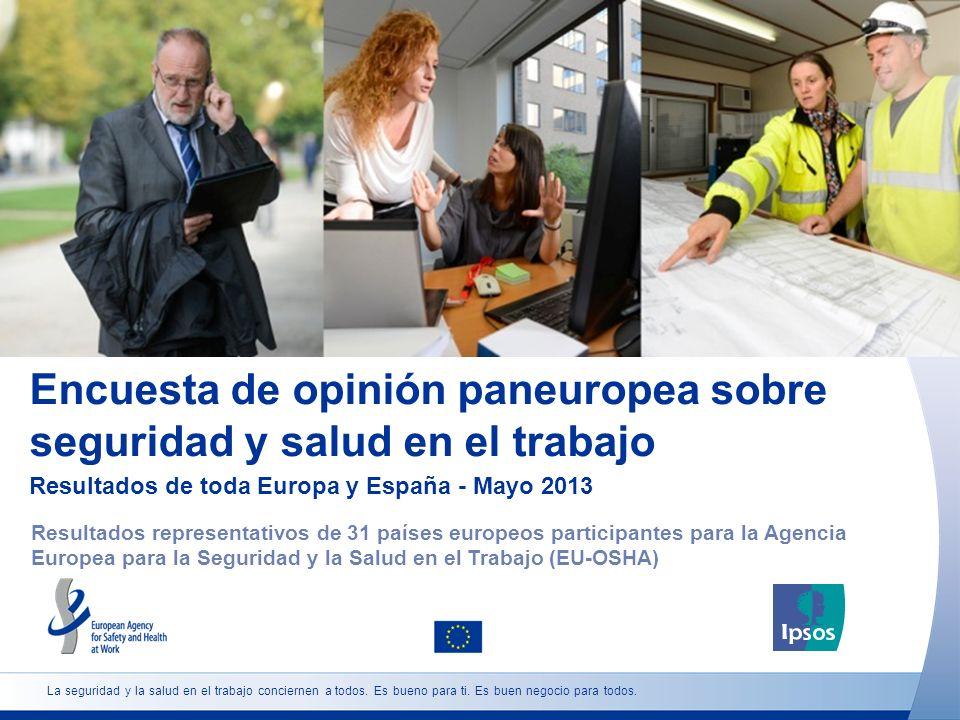 Encuesta de opinión paneuropea sobre seguridad y salud en el trabajo Resultados de toda Europa y España - Mayo 2013 Resultados representativos de 31 países europeos participantes para la Agencia Europea para la Seguridad y la Salud en el Trabajo (EU-OSHA) La seguridad y la salud en el trabajo conciernen a todos.