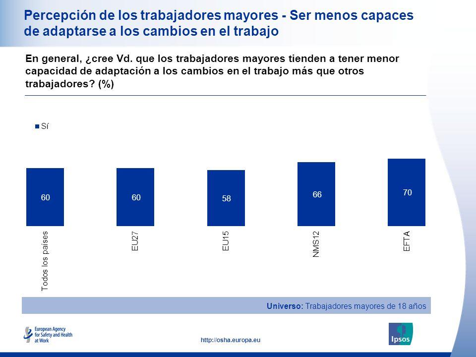 19 http://osha.europa.eu Percepción de los trabajadores mayores - Ser menos capaces de adaptarse a los cambios en el trabajo En general, ¿cree Vd. que