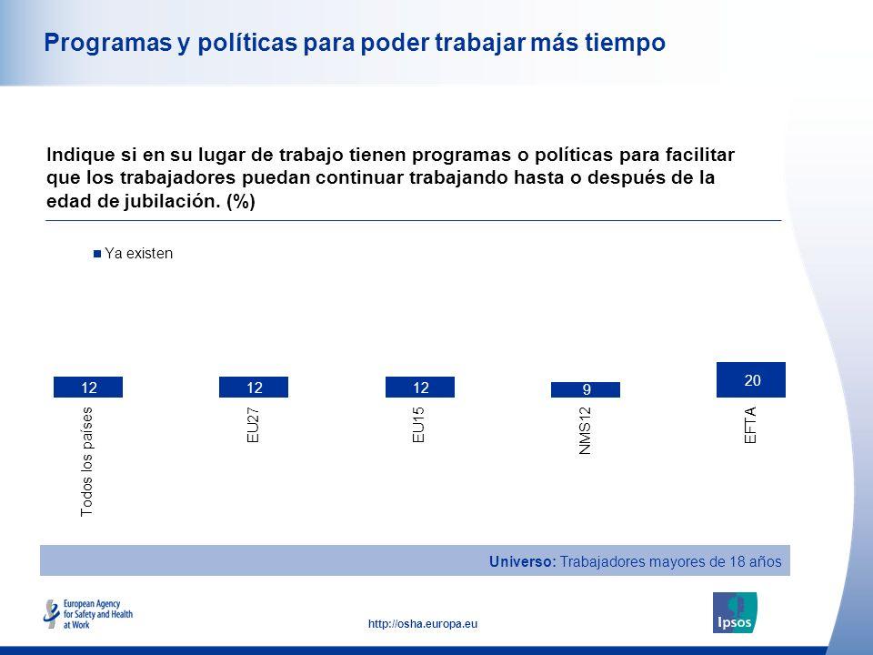 26 http://osha.europa.eu Programas y políticas para poder trabajar más tiempo Indique si en su lugar de trabajo tienen programas o políticas para faci