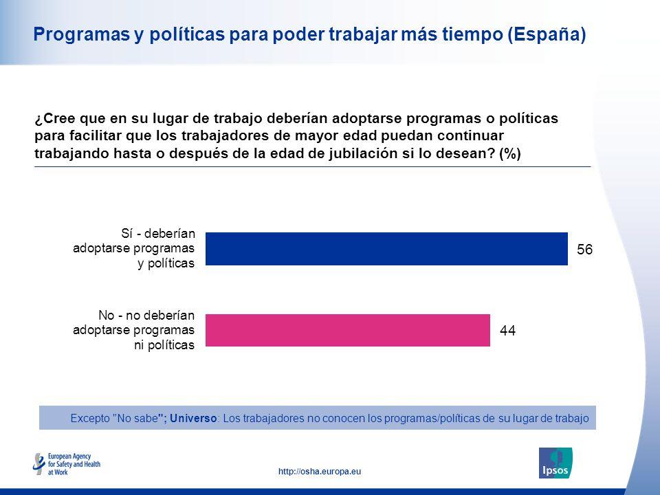 27 http://osha.europa.eu Programas y políticas para poder trabajar más tiempo (España) ¿Cree que en su lugar de trabajo deberían adoptarse programas o