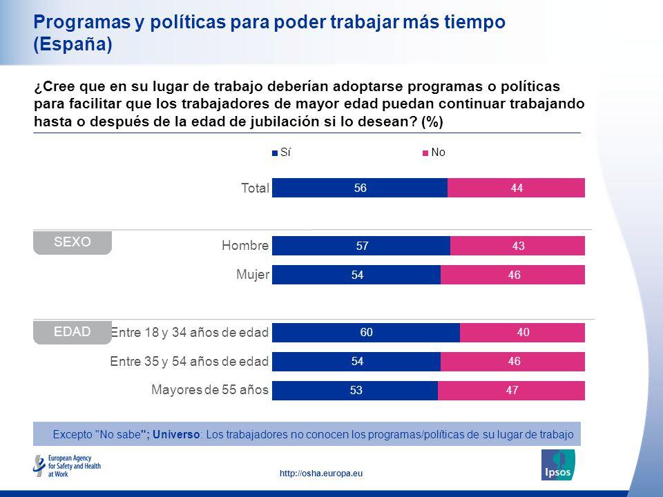 28 http://osha.europa.eu Total Hombre Mujer Entre 18 y 34 años de edad Entre 35 y 54 años de edad Mayores de 55 años Programas y políticas para poder