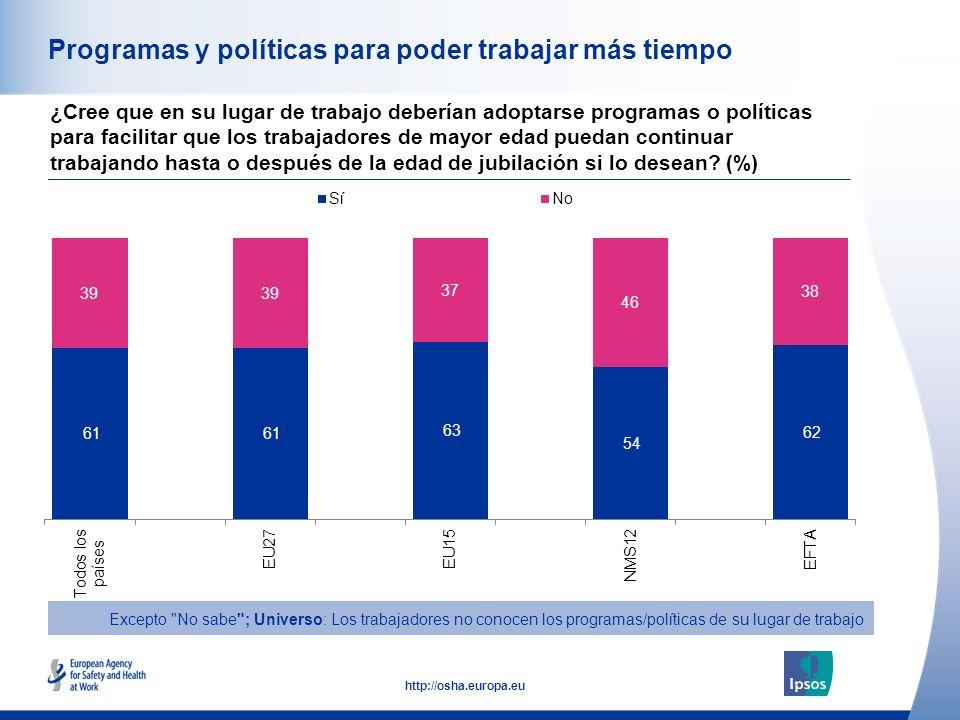 31 http://osha.europa.eu Programas y políticas para poder trabajar más tiempo ¿Cree que en su lugar de trabajo deberían adoptarse programas o política