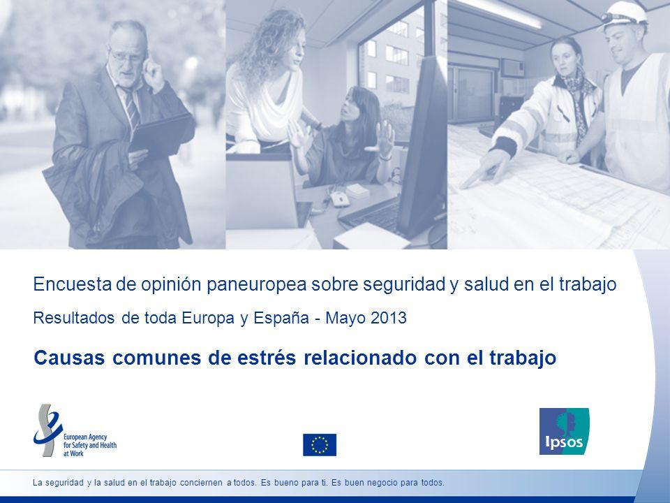 Encuesta de opinión paneuropea sobre seguridad y salud en el trabajo Resultados de toda Europa y España - Mayo 2013 Causas comunes de estrés relacionado con el trabajo La seguridad y la salud en el trabajo conciernen a todos.