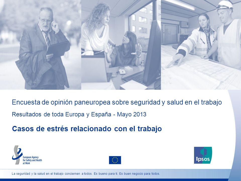 Encuesta de opinión paneuropea sobre seguridad y salud en el trabajo Resultados de toda Europa y España - Mayo 2013 Casos de estrés relacionado con el trabajo La seguridad y la salud en el trabajo conciernen a todos.
