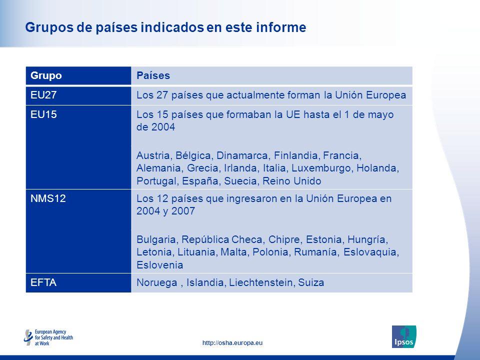7 http://osha.europa.eu Click to add text here Grupos de países indicados en este informe GrupoPaíses EU27Los 27 países que actualmente forman la Unió