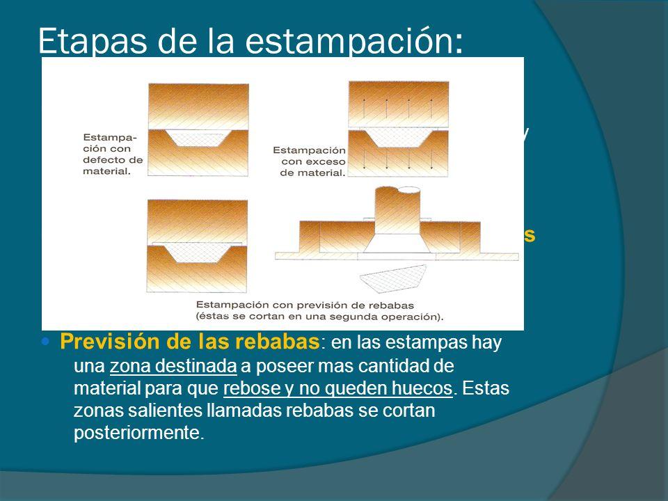 Etapas de la estampación: Obtención de la preforma : la preforma es la porción de material que se coloca en la estampa y que tiene forma similar a la