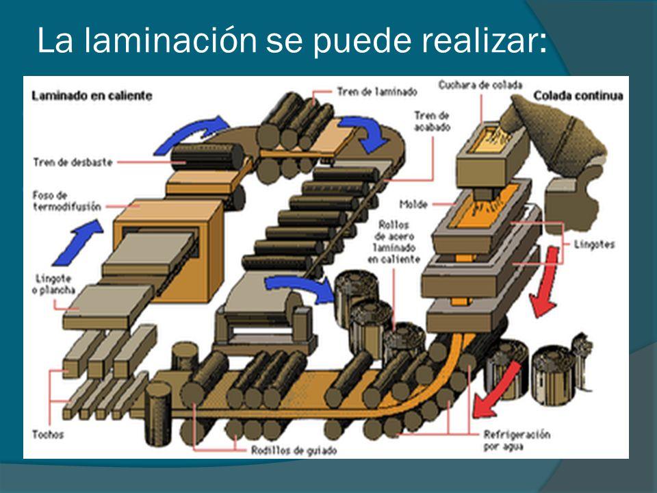 La laminación se puede realizar: En caliente : que es como si fuera una forja continua y debe realizarse entre la temperatura de recristalización y la