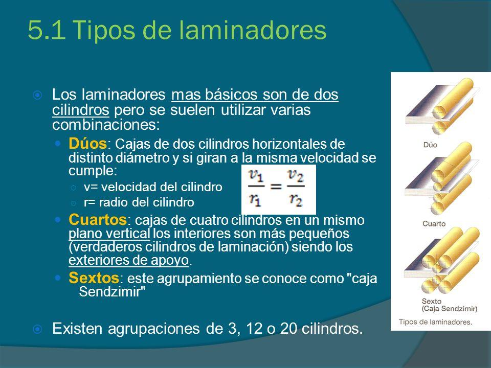 5.1 Tipos de laminadores Los laminadores mas básicos son de dos cilindros pero se suelen utilizar varias combinaciones: Dúos : Cajas de dos cilindros