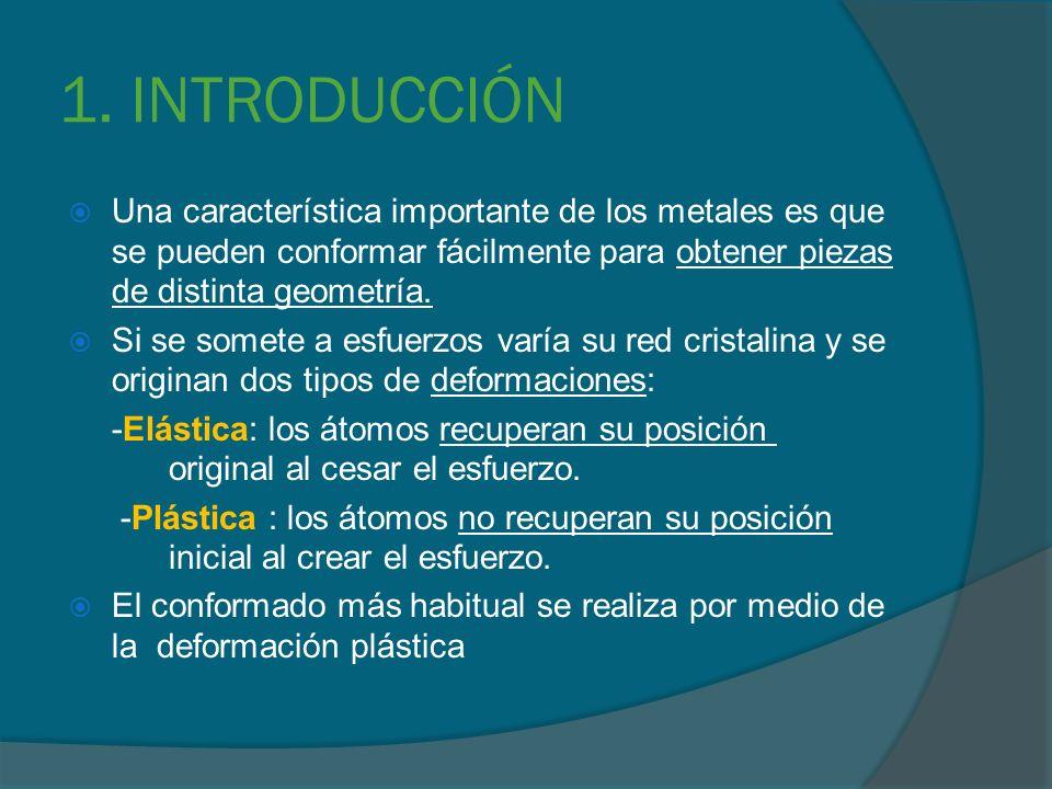 7.1 Diferencias entre trefilado y estirado ESTIRADOTREFILADO Barras y tubos de 4-6 m Redondos por laminación enrollados Diámetro mayor de 10 mmDiámetro de 5-8 mm Objetivo primario: Endurecer o dar una forma determinada a una barra Objetivo primario: Adelgazar el material Objetivo secundario: Adelgazamiento del material Objetivo secundario: Calibrado y endurecimiento La operación se realiza de una sola vez La operación se realiza en varias pasadas
