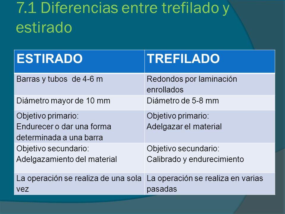 7.1 Diferencias entre trefilado y estirado ESTIRADOTREFILADO Barras y tubos de 4-6 m Redondos por laminación enrollados Diámetro mayor de 10 mmDiámetr