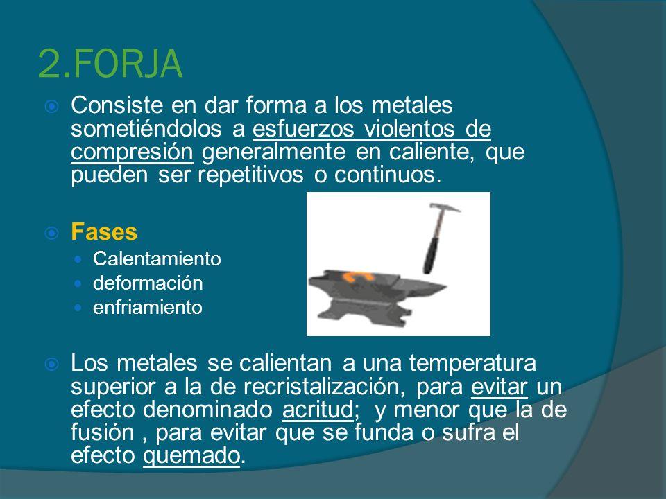 3.1 Estampación en frío Se utiliza para fabricar chapas para automóviles, aviones y electrodomésticos.