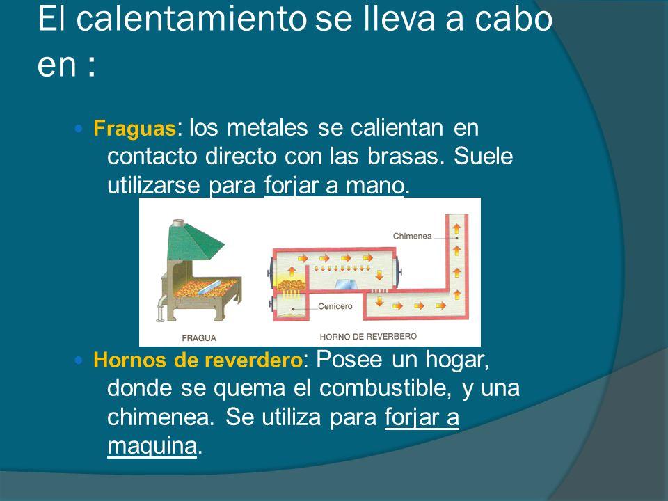 El calentamiento se lleva a cabo en : Fraguas : los metales se calientan en contacto directo con las brasas. Suele utilizarse para forjar a mano. Horn