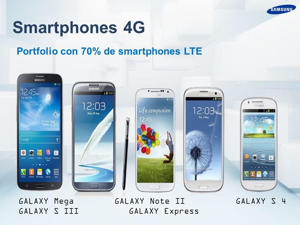 Smartphones 4G Portfolio con 70% de smartphones LTE GALAXY Mega GALAXY Note II GALAXY S 4 GALAXY S III GALAXY Express
