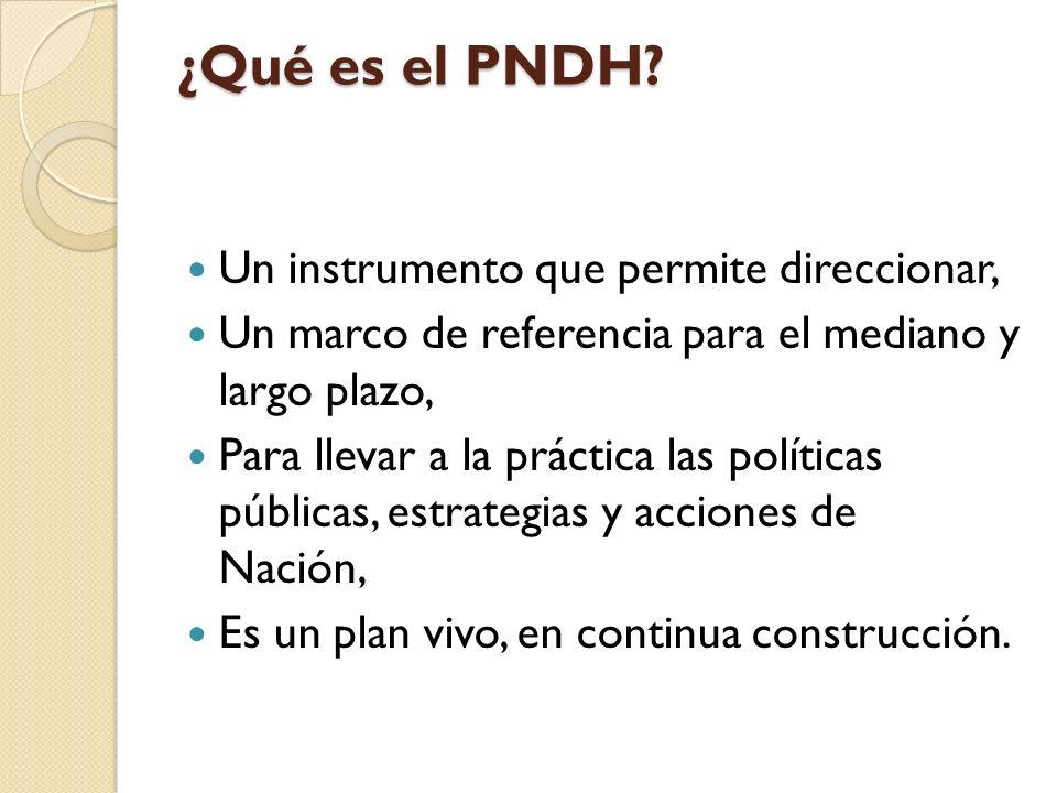 ¿Qué es el PNDH? Un instrumento que permite direccionar, Un marco de referencia para el mediano y largo plazo, Para llevar a la práctica las políticas